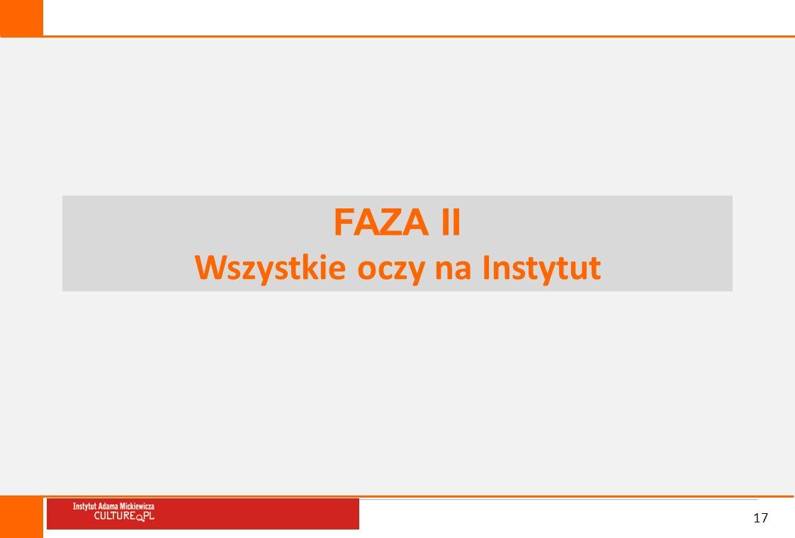 17 FAZA II Wszystkie oczy na Instytut
