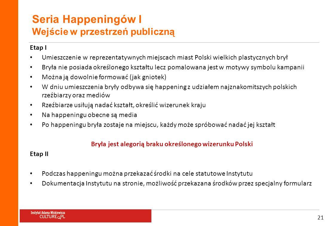 21 Seria Happeningów I Wejście w przestrzeń publiczną Etap I Umieszczenie w reprezentatywnych miejscach miast Polski wielkich plastycznych brył Bryła