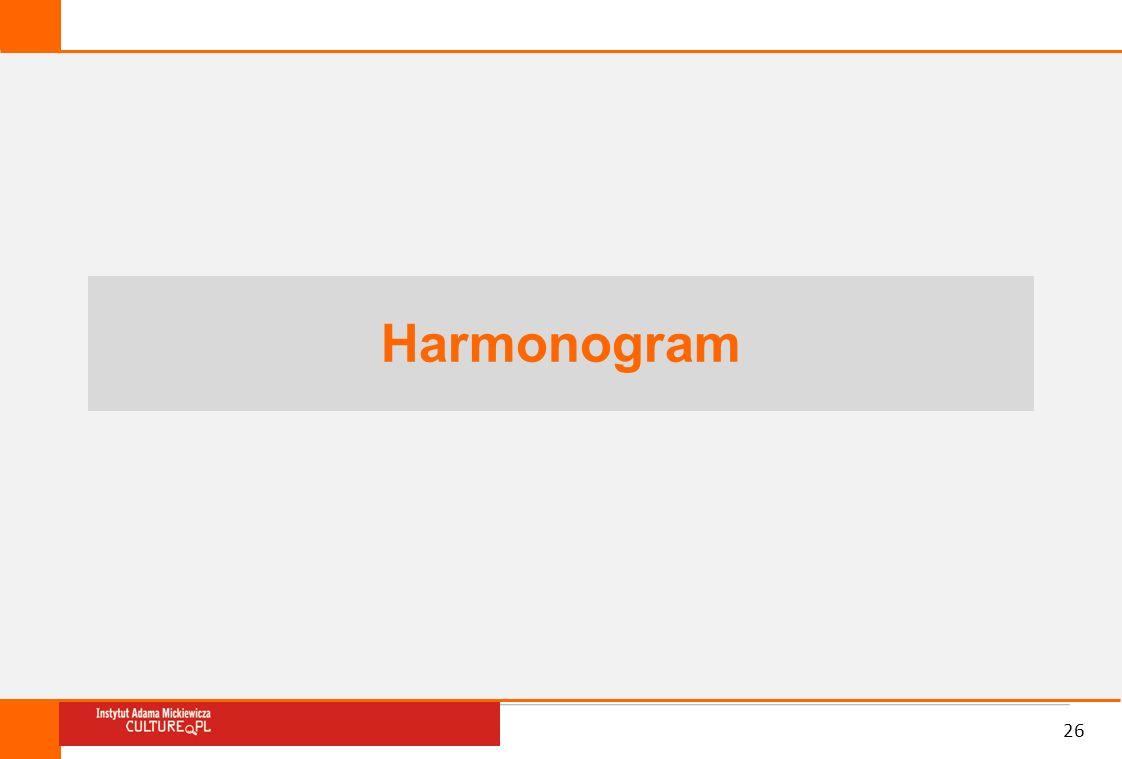 26 Harmonogram