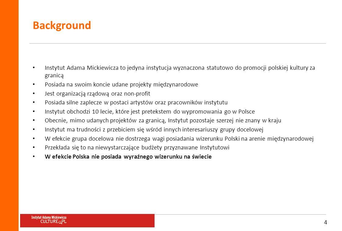 4 Background Instytut Adama Mickiewicza to jedyna instytucja wyznaczona statutowo do promocji polskiej kultury za granicą Posiada na swoim koncie udane projekty międzynarodowe Jest organizacją rządową oraz non-profit Posiada silne zaplecze w postaci artystów oraz pracowników instytutu Instytut obchodzi 10 lecie, które jest pretekstem do wypromowania go w Polsce Obecnie, mimo udanych projektów za granicą, Instytut pozostaje szerzej nie znany w kraju Instytut ma trudności z przebiciem się wśród innych interesariuszy grupy docelowej W efekcie grupa docelowa nie dostrzega wagi posiadania wizerunku Polski na arenie międzynarodowej Przekłada się to na niewystarczające budżety przyznawane Instytutowi W efekcie Polska nie posiada wyraźnego wizerunku na świecie