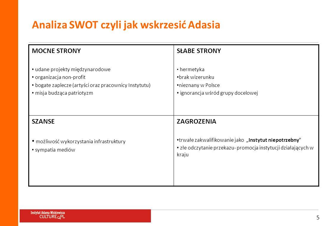 5 Analiza SWOT czyli jak wskrzesić Adasia MOCNE STRONY udane projekty międzynarodowe organizacja non-profit bogate zaplecze (artyści oraz pracownicy I