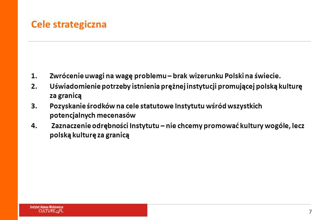 7 Cele strategiczna 1.Zwrócenie uwagi na wagę problemu – brak wizerunku Polski na świecie. 2.Uświadomienie potrzeby istnienia prężnej instytucji promu