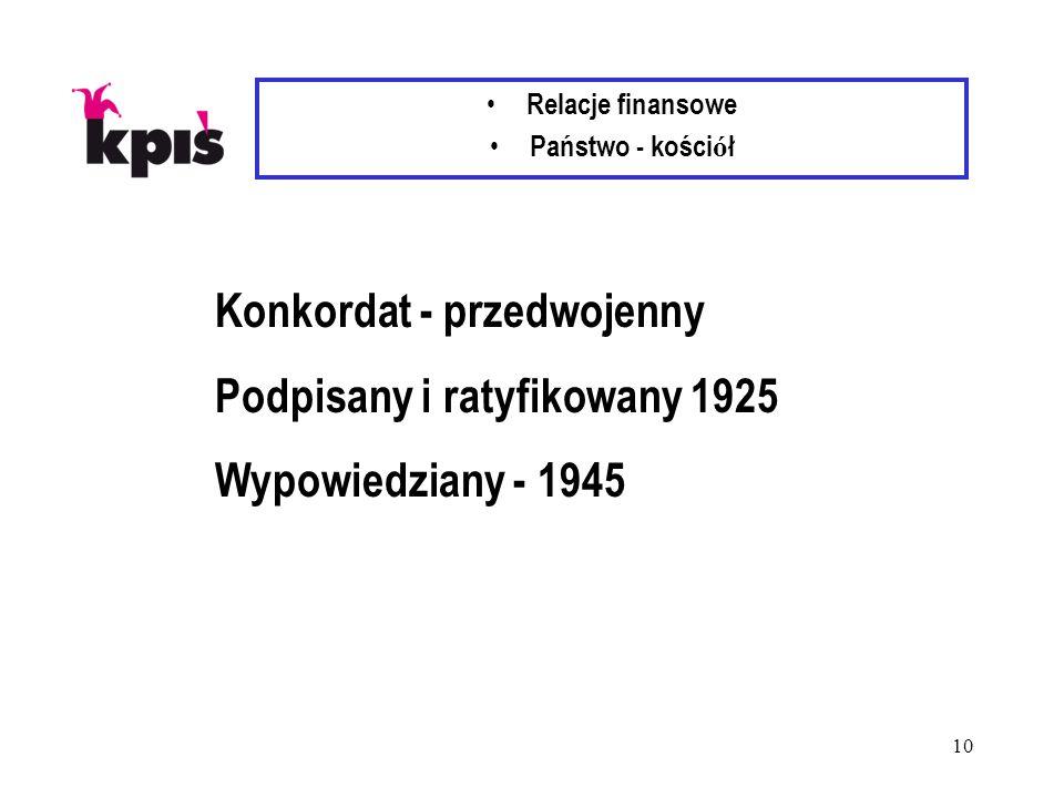 10 Relacje finansowe Państwo - kości ó ł Konkordat - przedwojenny Podpisany i ratyfikowany 1925 Wypowiedziany - 1945