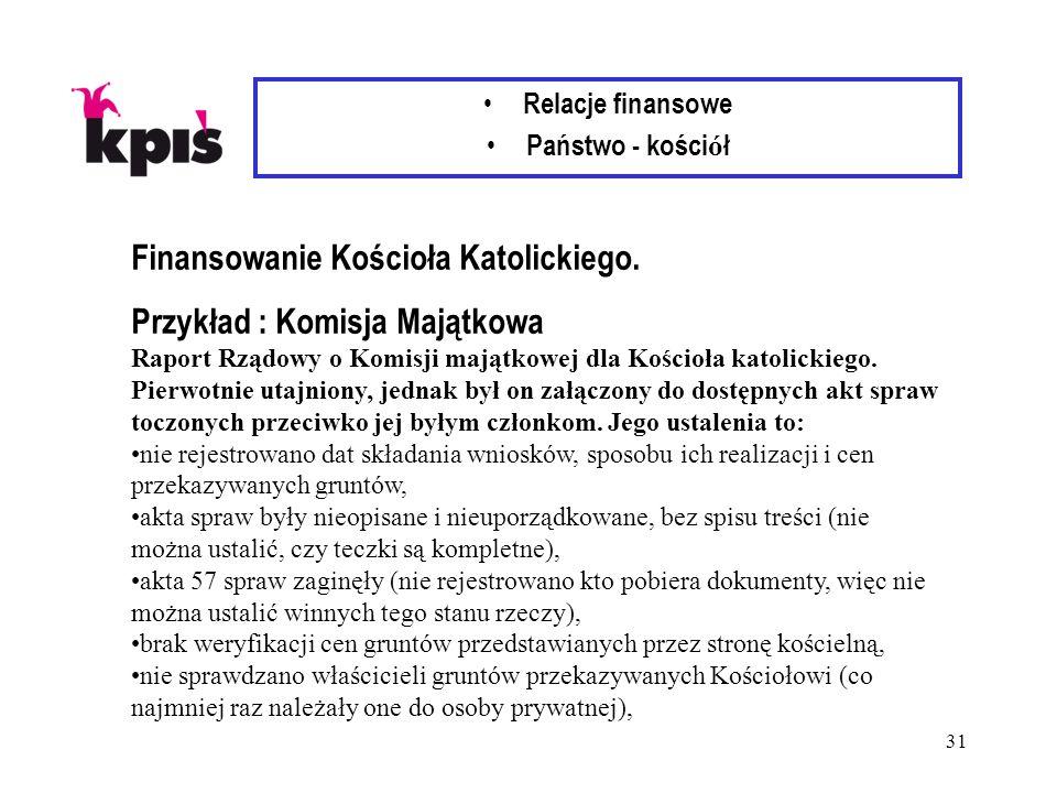 31 Relacje finansowe Państwo - kości ó ł Finansowanie Kościoła Katolickiego.