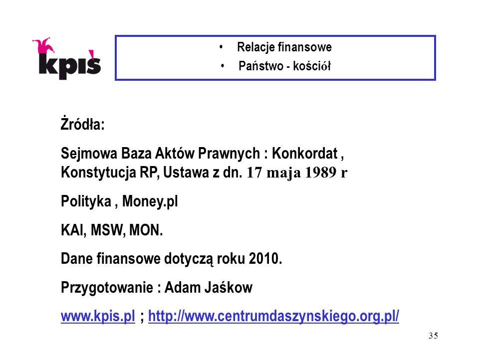 35 Relacje finansowe Państwo - kości ó ł Żródła: Sejmowa Baza Aktów Prawnych : Konkordat, Konstytucja RP, Ustawa z dn. 17 maja 1989 r Polityka, Money.