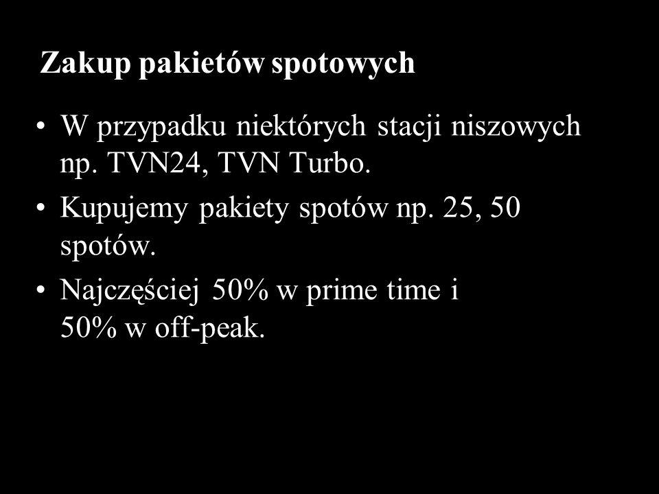 W przypadku niektórych stacji niszowych np. TVN24, TVN Turbo. Kupujemy pakiety spotów np. 25, 50 spotów. Najczęściej 50% w prime time i 50% w off-peak