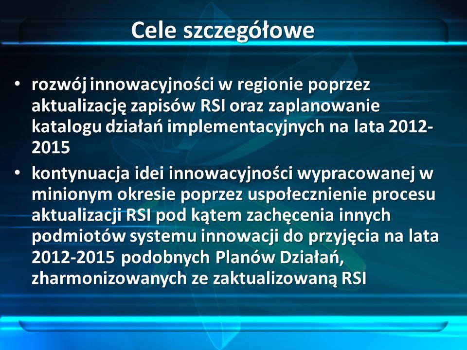 rozwój innowacyjności w regionie poprzez aktualizację zapisów RSI oraz zaplanowanie katalogu działań implementacyjnych na lata 2012- 2015 rozwój innow