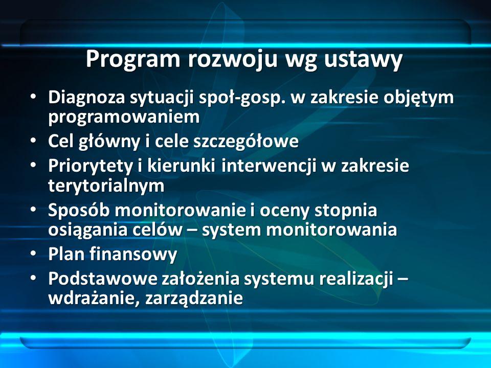 Program rozwoju wg ustawy Diagnoza sytuacji społ-gosp. w zakresie objętym programowaniem Diagnoza sytuacji społ-gosp. w zakresie objętym programowanie