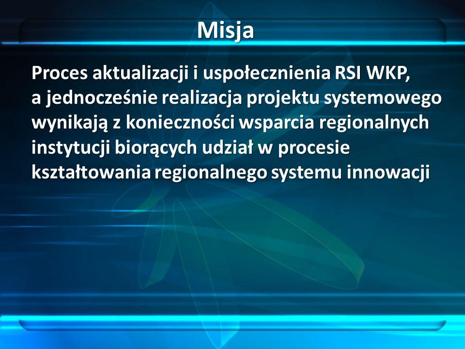 rozwój innowacyjności w regionie poprzez aktualizację zapisów RSI oraz zaplanowanie katalogu działań implementacyjnych na lata 2012- 2015 rozwój innowacyjności w regionie poprzez aktualizację zapisów RSI oraz zaplanowanie katalogu działań implementacyjnych na lata 2012- 2015 kontynuacja idei innowacyjności wypracowanej w minionym okresie poprzez uspołecznienie procesu aktualizacji RSI pod kątem zachęcenia innych podmiotów systemu innowacji do przyjęcia na lata 2012-2015 podobnych Planów Działań, zharmonizowanych ze zaktualizowaną RSI kontynuacja idei innowacyjności wypracowanej w minionym okresie poprzez uspołecznienie procesu aktualizacji RSI pod kątem zachęcenia innych podmiotów systemu innowacji do przyjęcia na lata 2012-2015 podobnych Planów Działań, zharmonizowanych ze zaktualizowaną RSI Cele szczegółowe