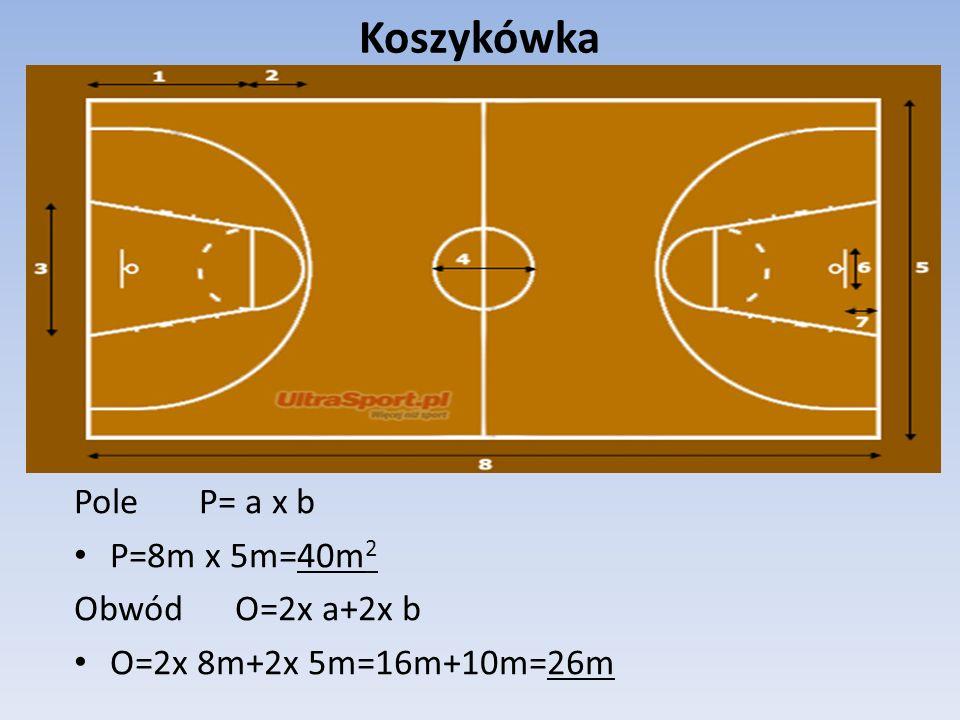 Piłka ręczna Pole siatki: (składa się z 4 pól prostokąta) P =a x b P=3,10mx2,10m(tył)+3,10mx1m(góra)+ 2x2,10m x1m(2boki)= = 6,51m 2 (tył) + 3,1m 2 (góra) + 4,20m 2 (boki)=13,81m 2