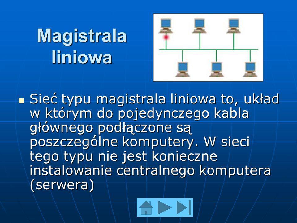 Magistrala liniowa Sieć typu magistrala liniowa to, układ w którym do pojedynczego kabla głównego podłączone są poszczególne komputery.