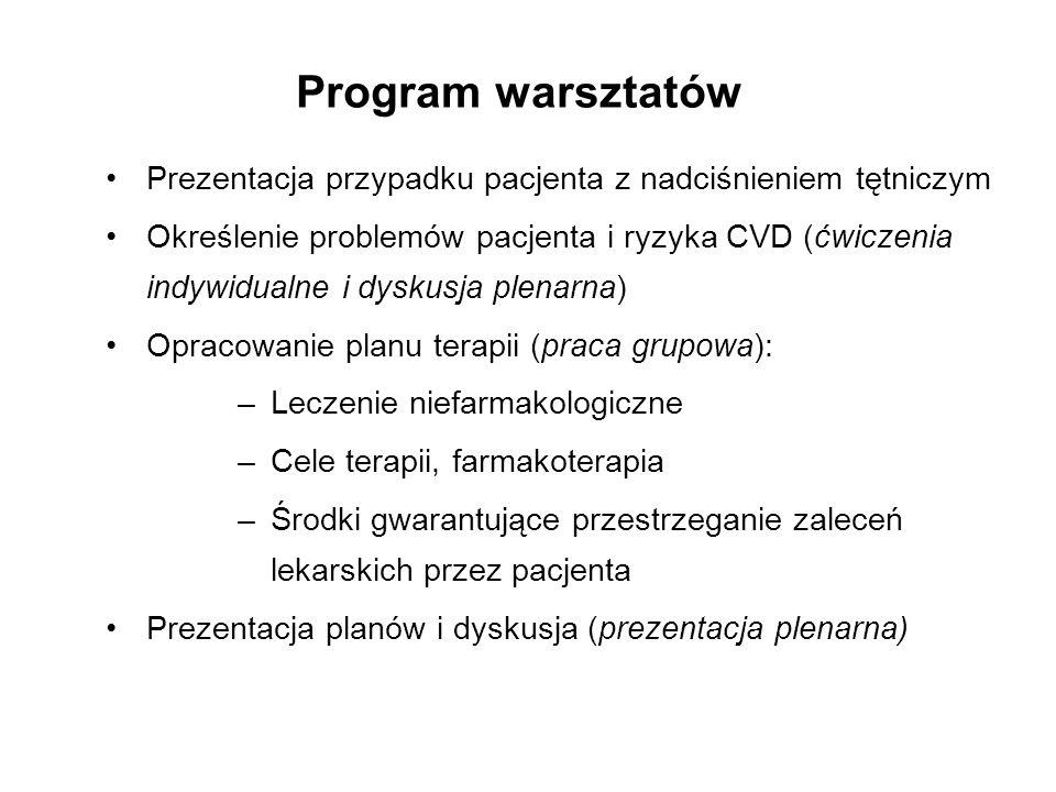 Program warsztatów Prezentacja przypadku pacjenta z nadciśnieniem tętniczym Określenie problemów pacjenta i ryzyka CVD (ćwiczenia indywidualne i dysku