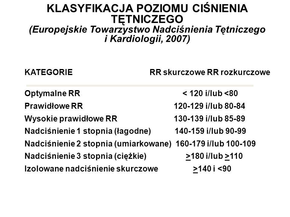 KLASYFIKACJA POZIOMU CIŚNIENIA TĘTNICZEGO (Europejskie Towarzystwo Nadciśnienia Tętniczego i Kardiologii, 2007) KATEGORIE RR skurczowe RR rozkurczowe