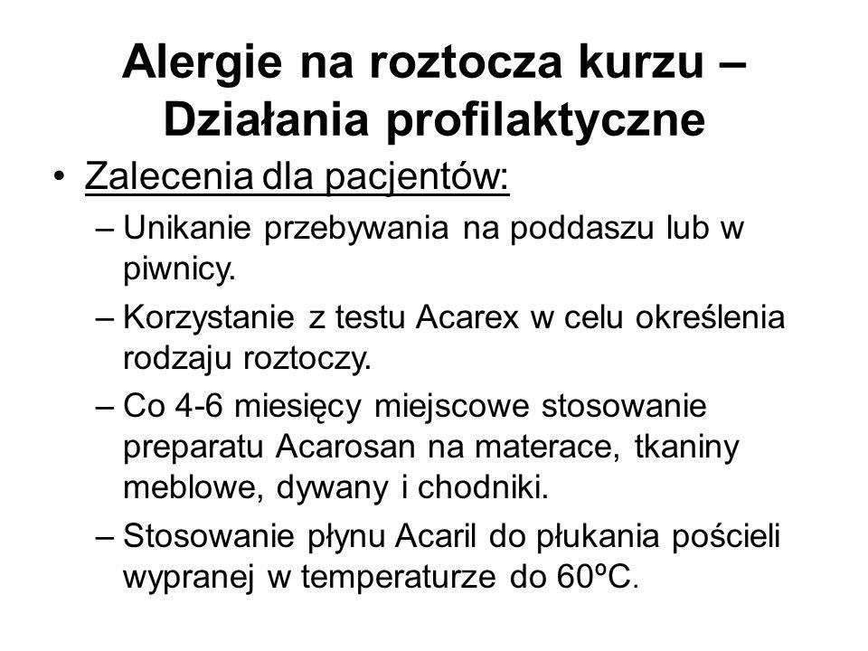 Alergie na roztocza kurzu – Działania profilaktyczne Zalecenia dla pacjentów: –Unikanie przebywania na poddaszu lub w piwnicy. –Korzystanie z testu Ac