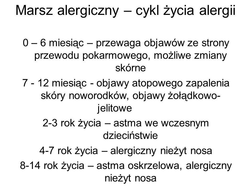 Marsz alergiczny – cykl życia alergii 0 – 6 miesiąc – przewaga objawów ze strony przewodu pokarmowego, możliwe zmiany skórne 7 - 12 miesiąc - objawy a