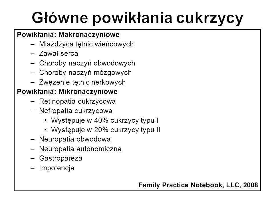 Do głównych powikłań cukrzycy zalicza się: Choroba układu sercowo-naczyniowego Nefropatia cukrzycowa Retinopatia cukrzycowa Family Practice Notebook, LLC, 2008