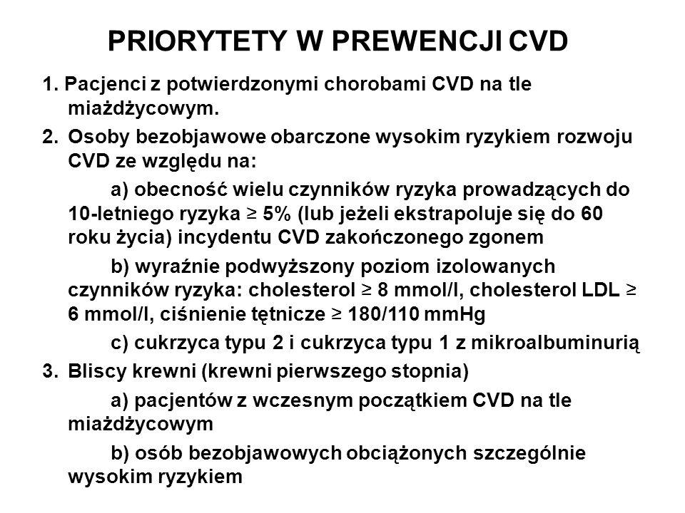 PRIORYTETY W PREWENCJI CVD 1. Pacjenci z potwierdzonymi chorobami CVD na tle miażdżycowym. 2.Osoby bezobjawowe obarczone wysokim ryzykiem rozwoju CVD