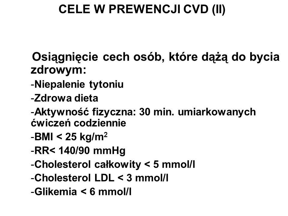 CELE W PREWENCJI CVD (II) Osiągnięcie cech osób, które dążą do bycia zdrowym: -Niepalenie tytoniu -Zdrowa dieta -Aktywność fizyczna: 30 min. umiarkowa