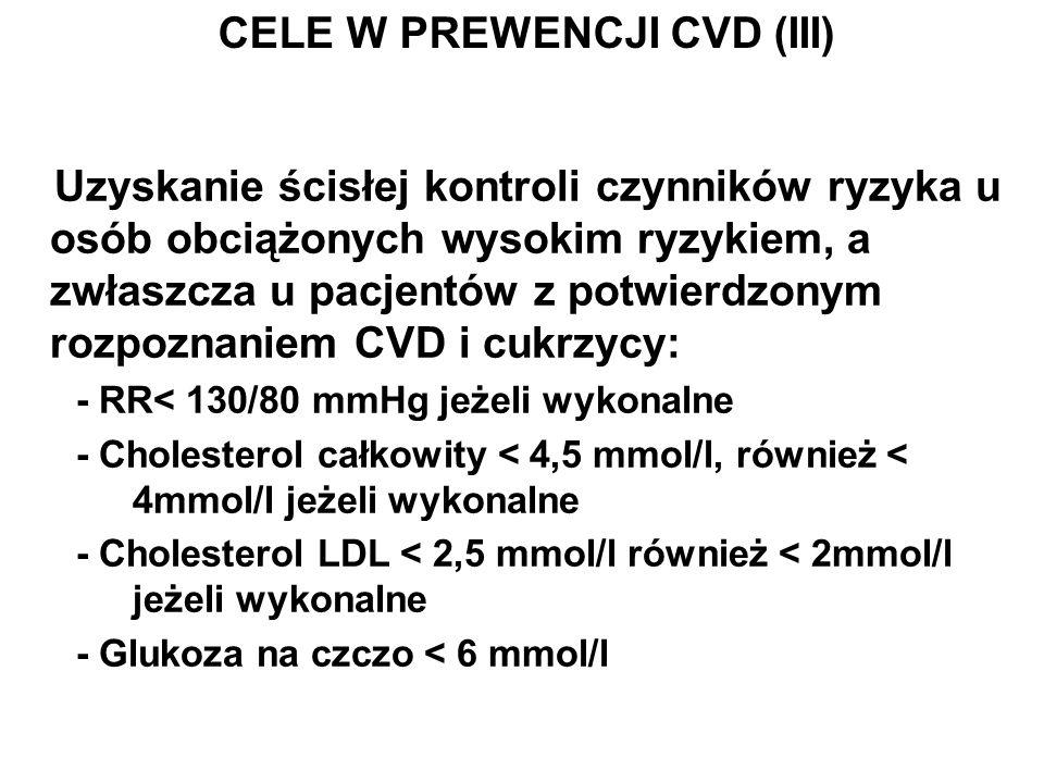 CELE W PREWENCJI CVD (III) Uzyskanie ścisłej kontroli czynników ryzyka u osób obciążonych wysokim ryzykiem, a zwłaszcza u pacjentów z potwierdzonym ro