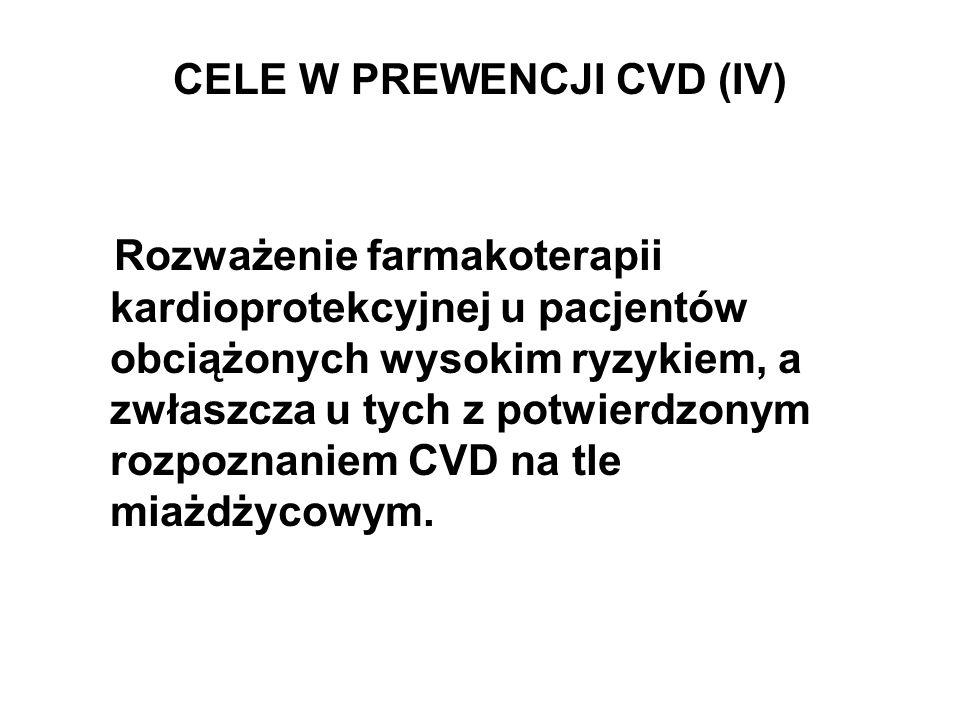 CELE W PREWENCJI CVD (IV) Rozważenie farmakoterapii kardioprotekcyjnej u pacjentów obciążonych wysokim ryzykiem, a zwłaszcza u tych z potwierdzonym ro
