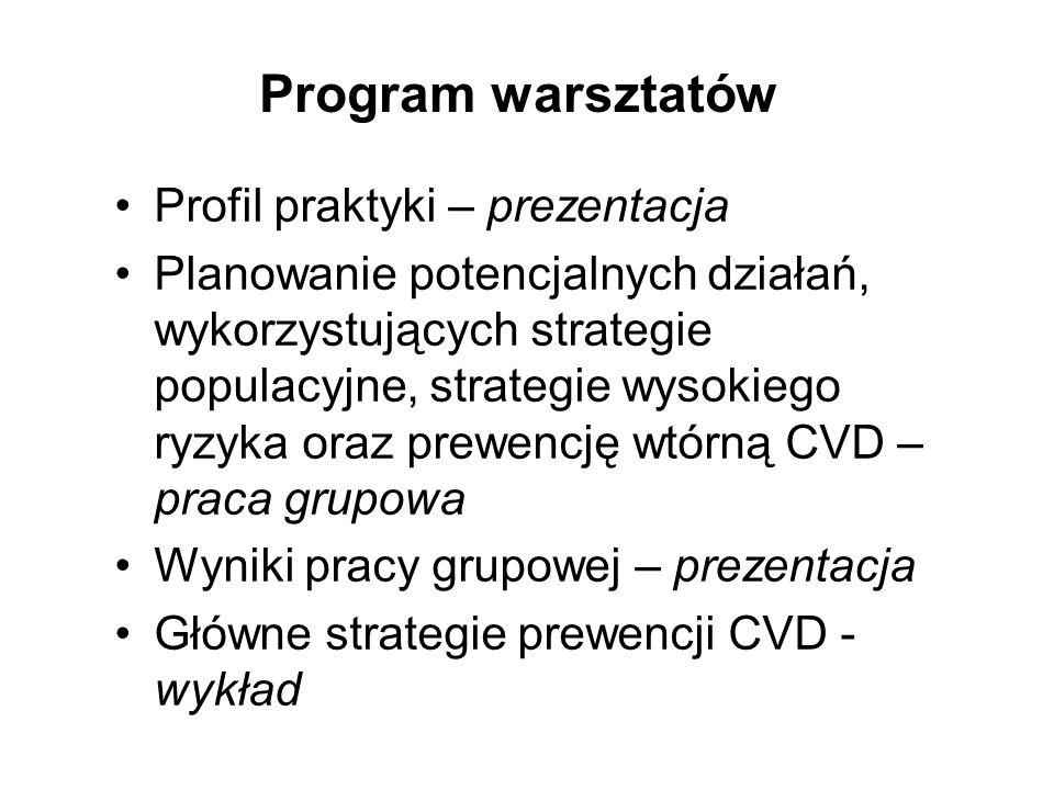 Program warsztatów Profil praktyki – prezentacja Planowanie potencjalnych działań, wykorzystujących strategie populacyjne, strategie wysokiego ryzyka