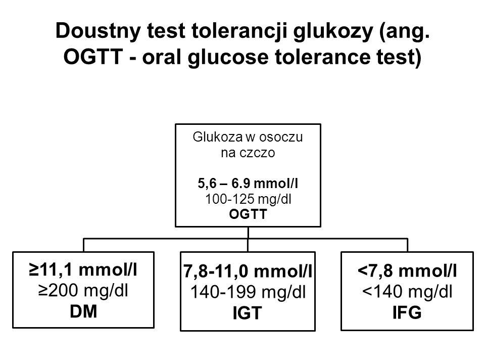 Doustny test tolerancji glukozy (ang. OGTT - oral glucose tolerance test) Glukoza w osoczu na czczo 5,6 – 6.9 mmol/l 100-125 mg/dl OGTT 11,1 mmol/l 20