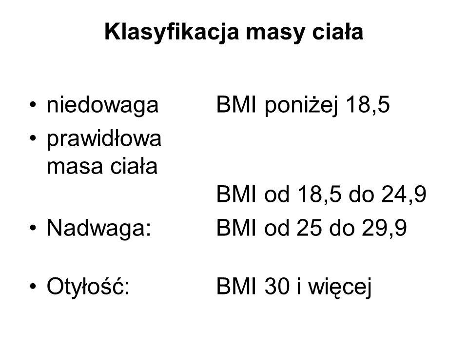 Klasyfikacja masy ciała niedowaga BMI poniżej 18,5 prawidłowa masa ciała BMI od 18,5 do 24,9 Nadwaga: BMI od 25 do 29,9 Otyłość: BMI 30 i więcej