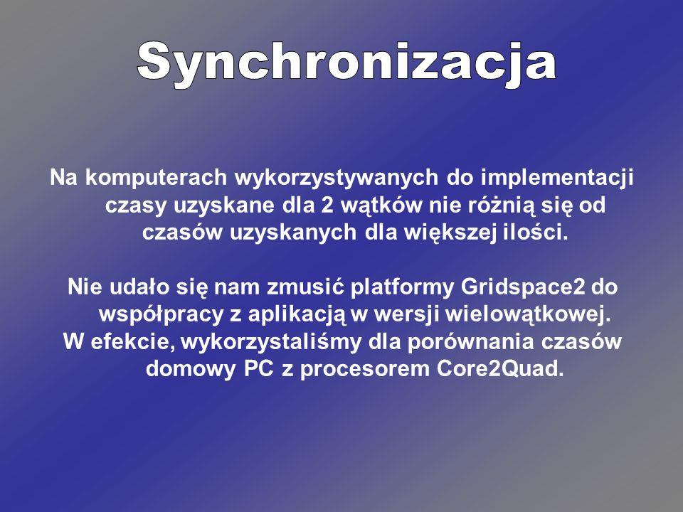 Na komputerach wykorzystywanych do implementacji czasy uzyskane dla 2 wątków nie różnią się od czasów uzyskanych dla większej ilości.
