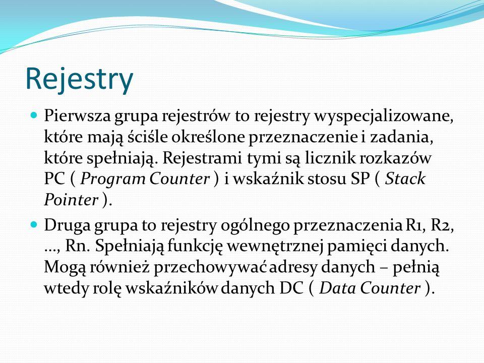 Rejestry Pierwsza grupa rejestrów to rejestry wyspecjalizowane, które mają ściśle określone przeznaczenie i zadania, które spełniają. Rejestrami tymi