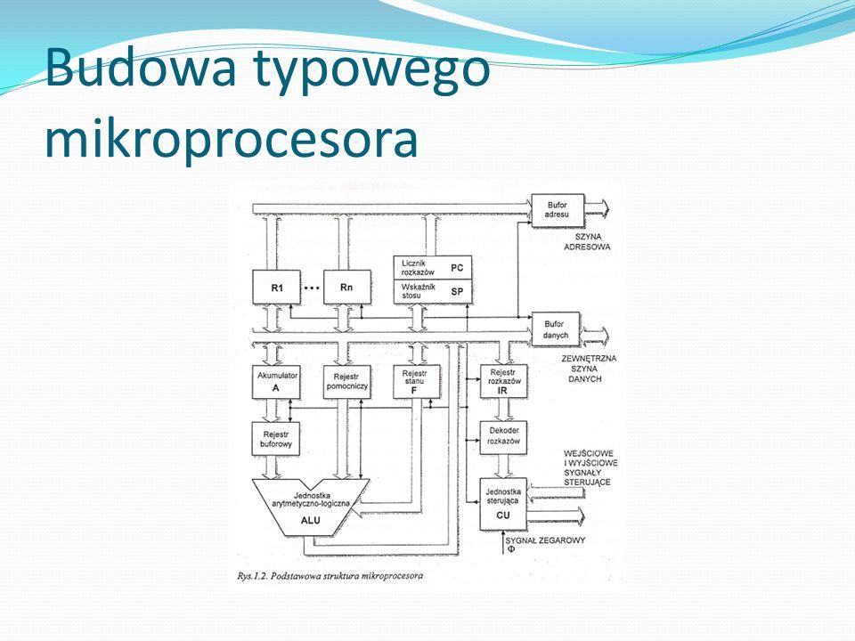 Budowa typowego mikroprocesora