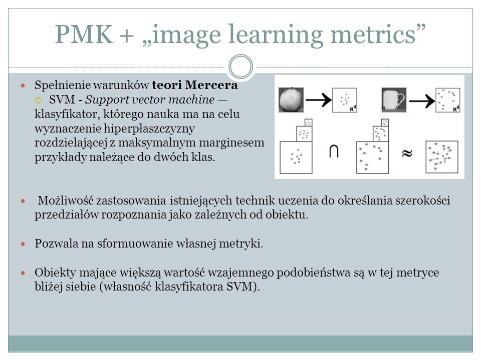 PMK + image learning metrics Spełnienie warunków teori Mercera SVM - Support vector machine klasyfikator, którego nauka ma na celu wyznaczenie hiperpł