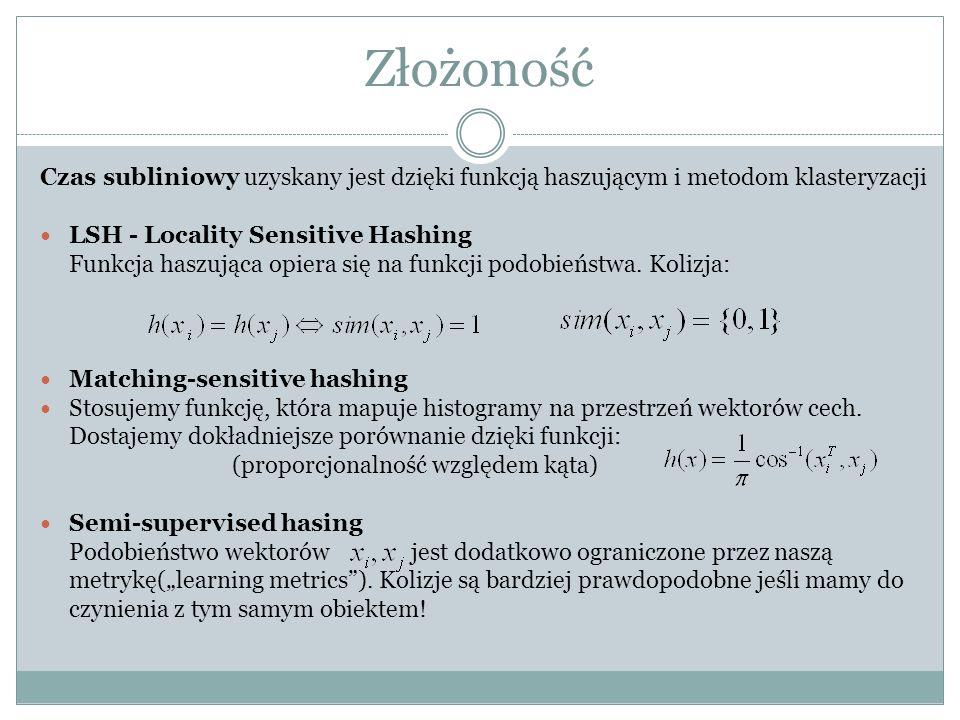 Złożoność Czas subliniowy uzyskany jest dzięki funkcją haszującym i metodom klasteryzacji LSH - Locality Sensitive Hashing Funkcja haszująca opiera si