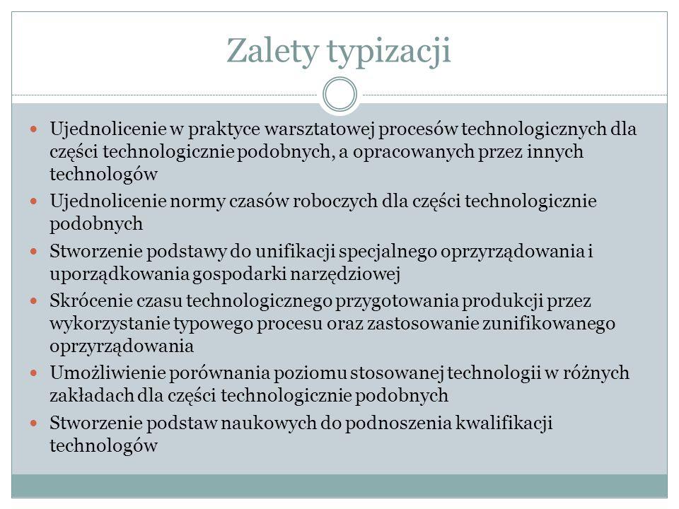 Zalety typizacji Ujednolicenie w praktyce warsztatowej procesów technologicznych dla części technologicznie podobnych, a opracowanych przez innych tec