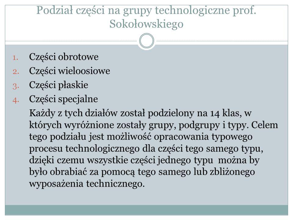 Podział części na grupy technologiczne prof. Sokołowskiego 1. Części obrotowe 2. Części wieloosiowe 3. Części płaskie 4. Części specjalne Każdy z tych