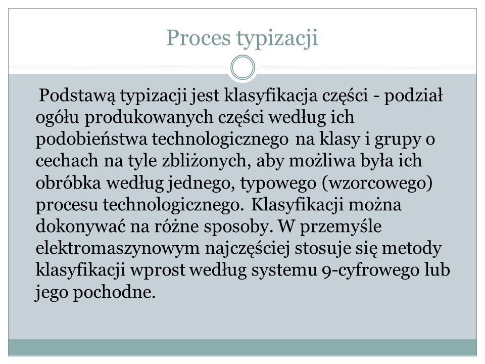Proces typizacji Podstawą typizacji jest klasyfikacja części - podział ogółu produkowanych części według ich podobieństwa technologicznego na klasy i