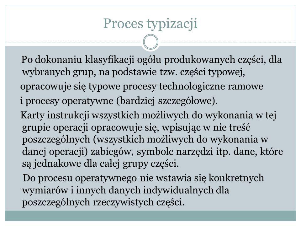 Proces typizacji Po dokonaniu klasyfikacji ogółu produkowanych części, dla wybranych grup, na podstawie tzw. części typowej, opracowuje się typowe pro