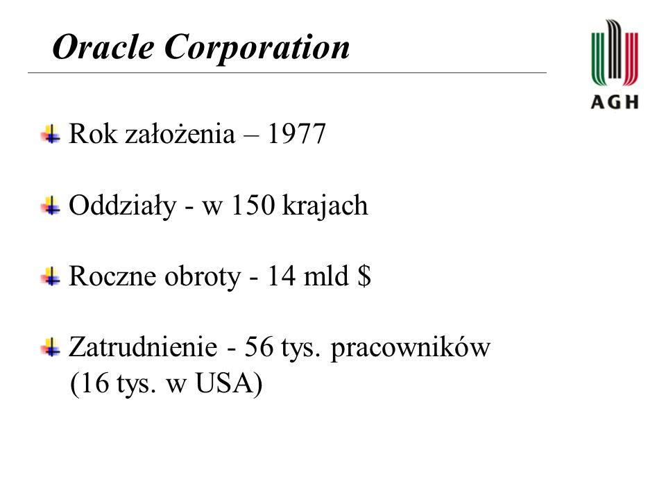 Oracle Corporation Rok założenia – 1977 Oddziały - w 150 krajach Roczne obroty - 14 mld $ Zatrudnienie - 56 tys. pracowników (16 tys. w USA)