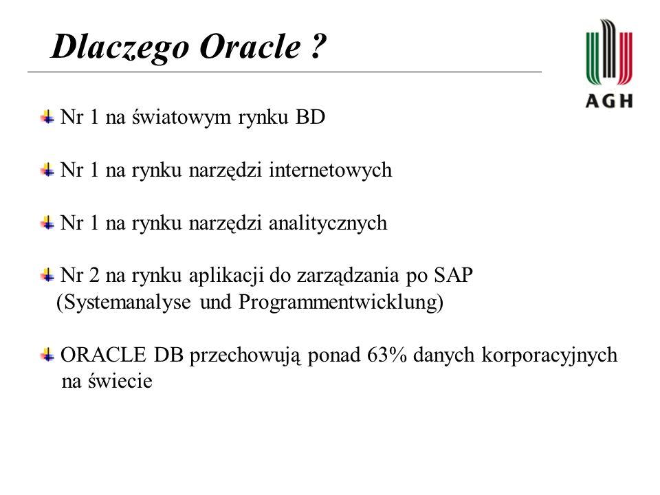 Dlaczego Oracle ? Nr 1 na światowym rynku BD Nr 1 na rynku narzędzi internetowych Nr 1 na rynku narzędzi analitycznych Nr 2 na rynku aplikacji do zarz
