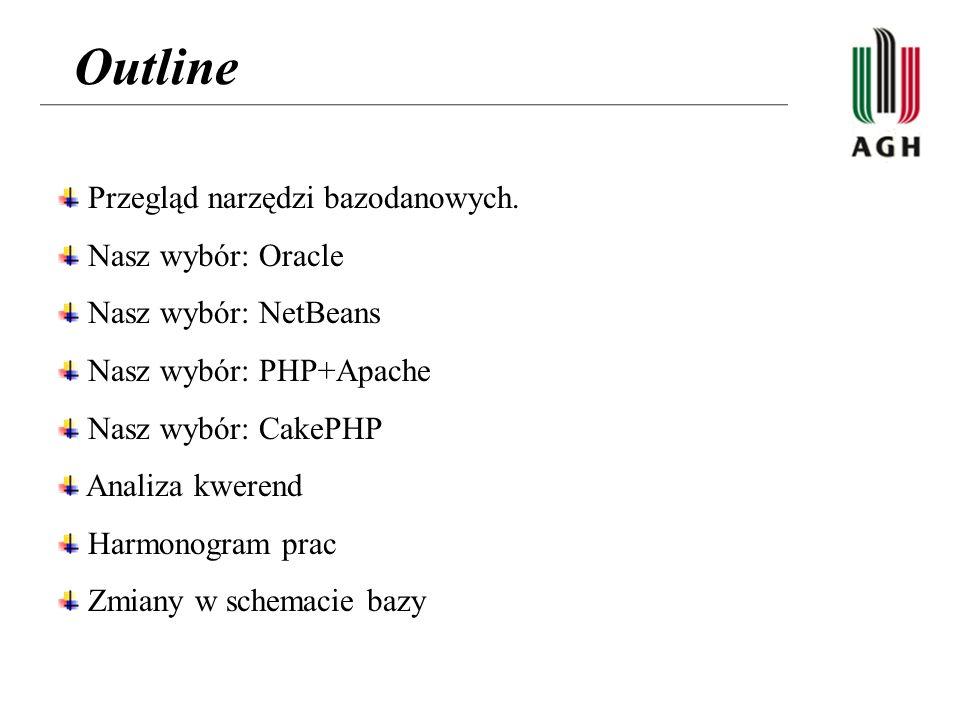 Outline Przegląd narzędzi bazodanowych. Nasz wybór: Oracle Nasz wybór: NetBeans Nasz wybór: PHP+Apache Nasz wybór: CakePHP Analiza kwerend Harmonogram