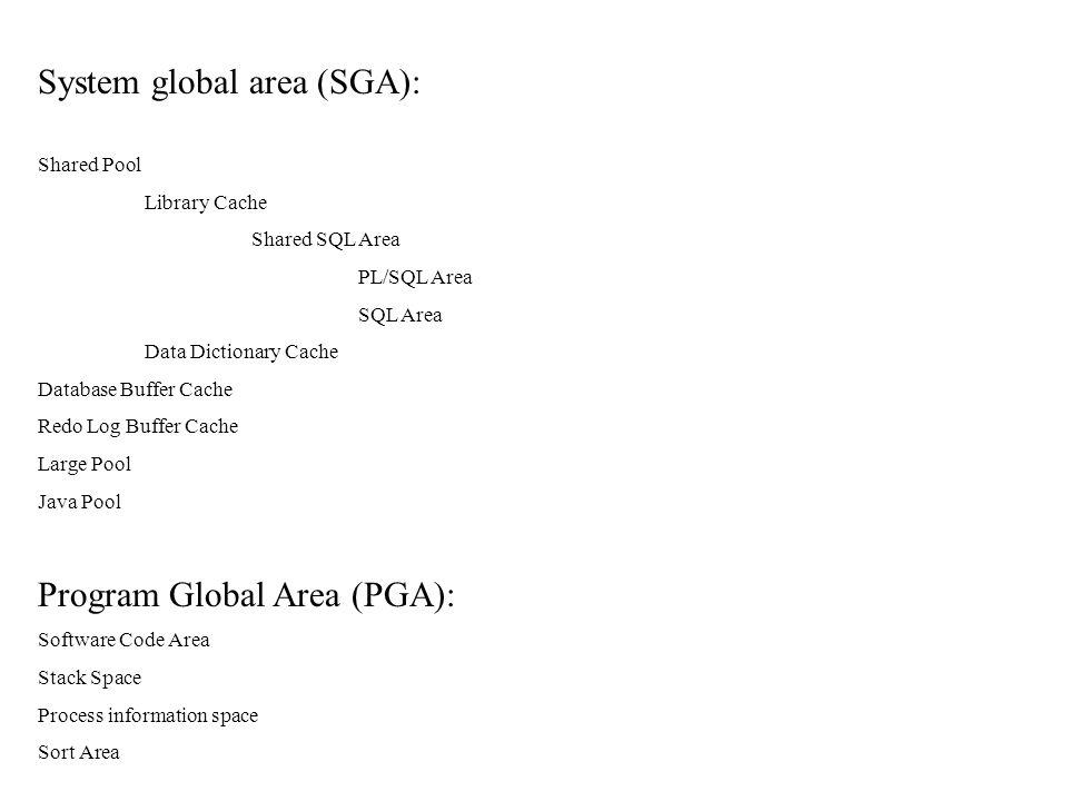 System global area (SGA): Shared Pool Library Cache Shared SQL Area PL/SQL Area SQL Area Data Dictionary Cache Database Buffer Cache Redo Log Buffer C