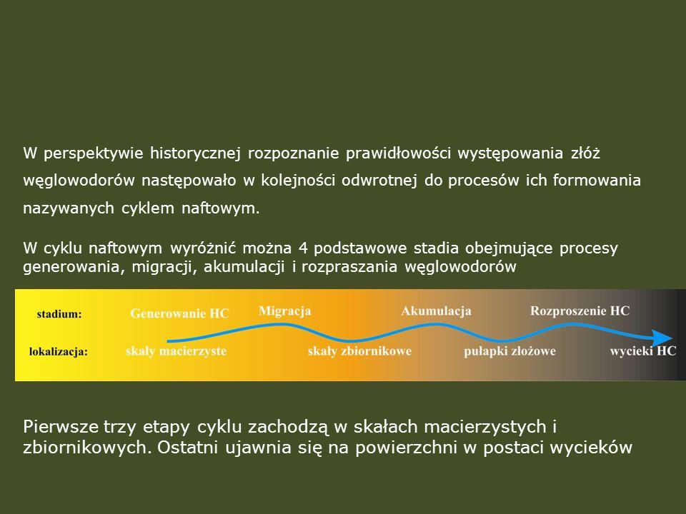 W perspektywie historycznej rozpoznanie prawidłowości występowania złóż węglowodorów następowało w kolejności odwrotnej do procesów ich formowania naz