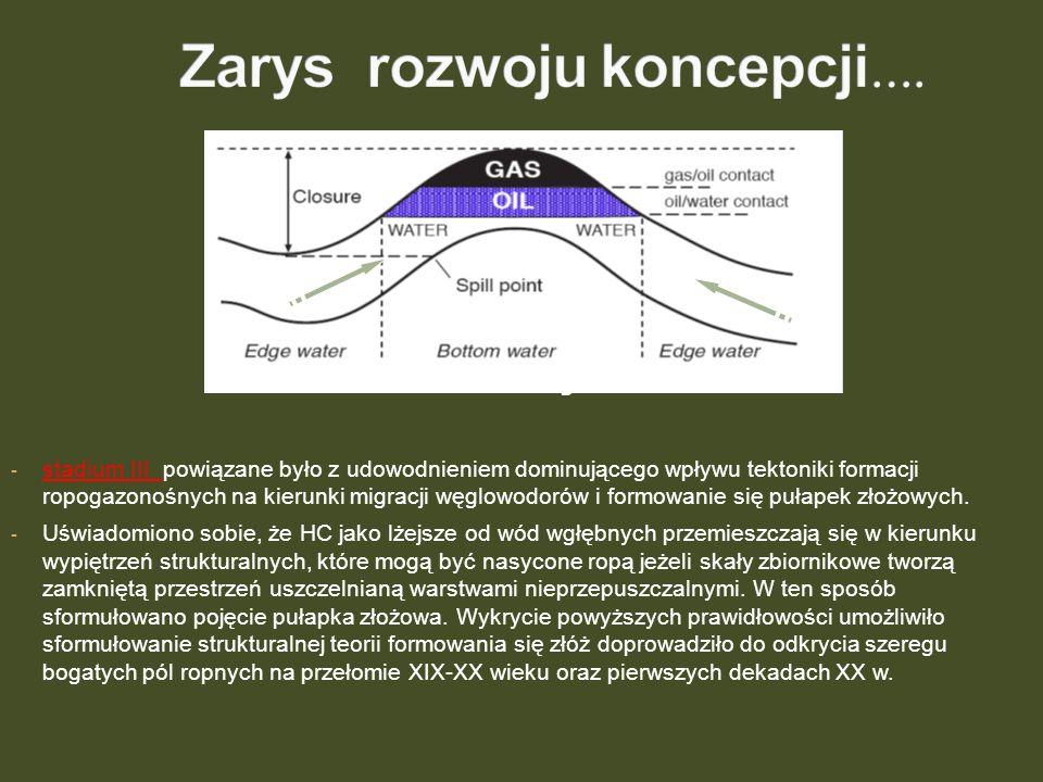 - stadium III powiązane było z udowodnieniem dominującego wpływu tektoniki formacji ropogazonośnych na kierunki migracji węglowodorów i formowanie się