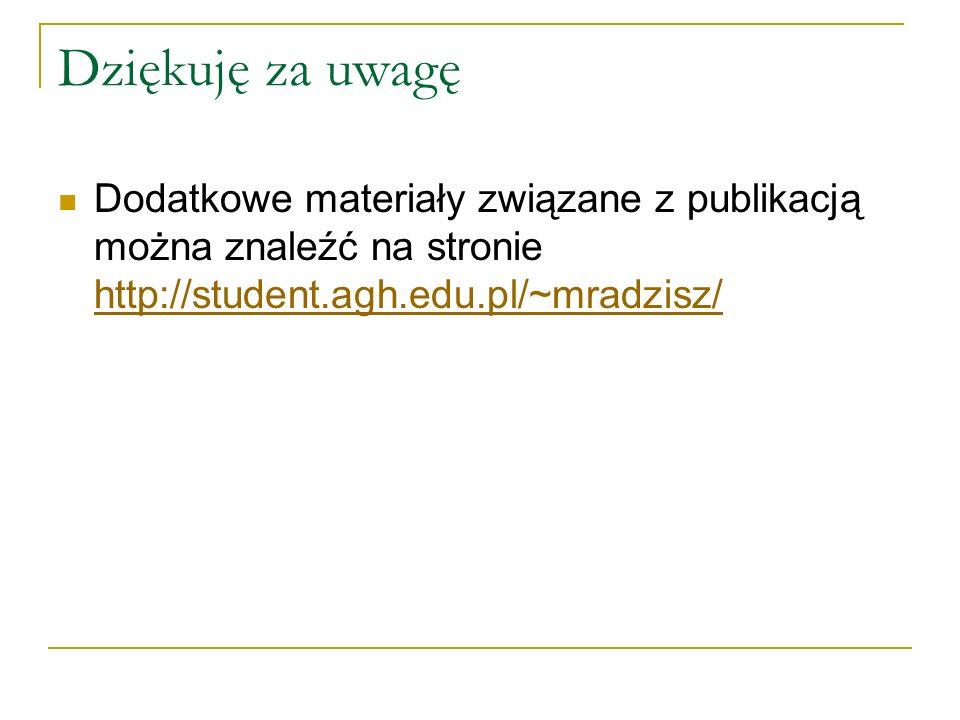 Dziękuję za uwagę Dodatkowe materiały związane z publikacją można znaleźć na stronie http://student.agh.edu.pl/~mradzisz/ http://student.agh.edu.pl/~mradzisz/