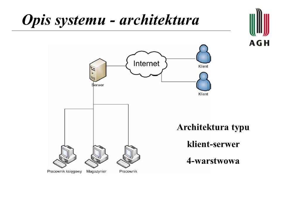 Opis systemu - architektura Architektura typu klient-serwer 4-warstwowa