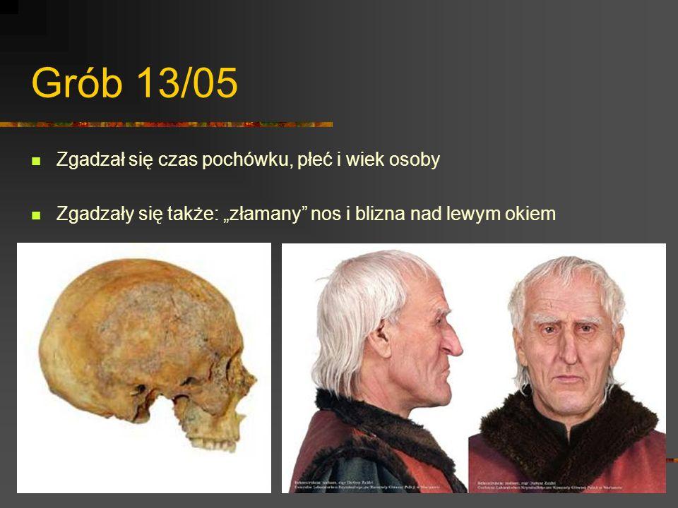 Grób 13/05 Zgadzał się czas pochówku, płeć i wiek osoby Zgadzały się także: złamany nos i blizna nad lewym okiem