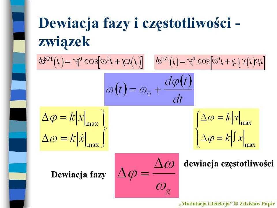 Dewiacja fazy i częstotliwości - związek Modulacja i detekcja Zdzisław Papir Dewiacja fazy dewiacja częstotliwości