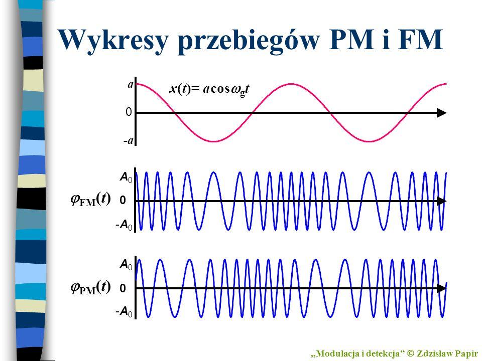 Wykresy przebiegów PM i FM FM (t) PM (t) -a 0 a -A0-A0 0 A0A0 -A0-A0 0 A0A0 x(t)= acos g t Modulacja i detekcja Zdzisław Papir