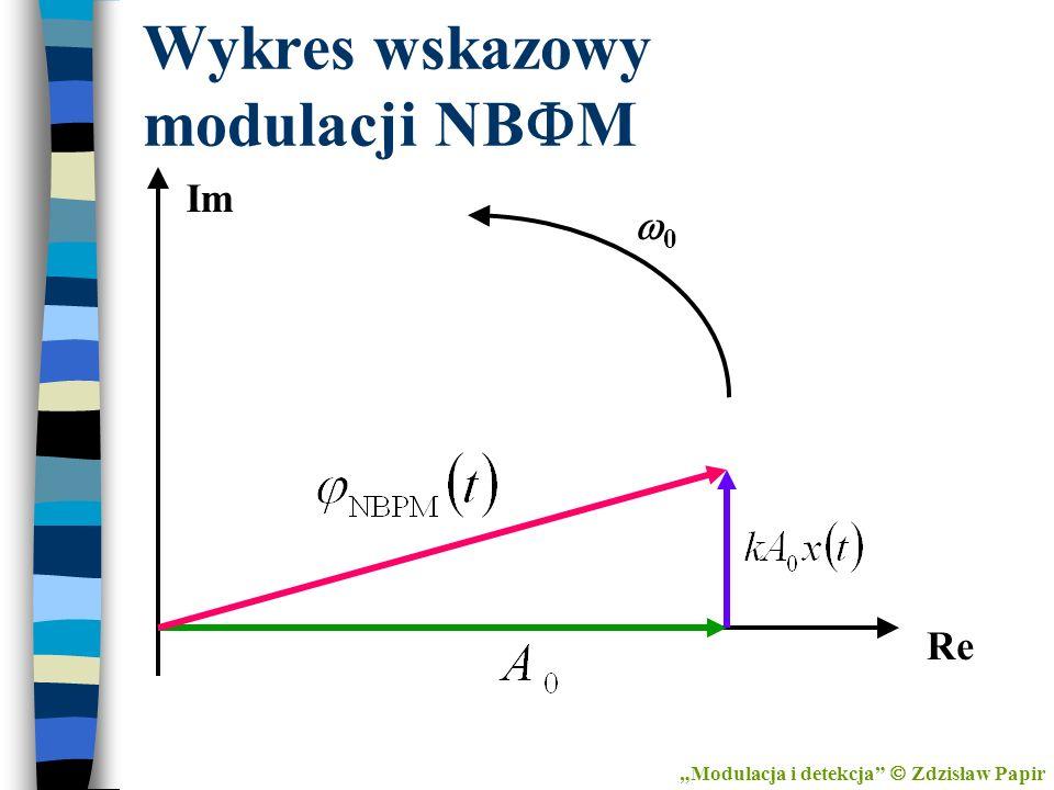 Wykres wskazowy modulacji NB M 0 Im Re Modulacja i detekcja Zdzisław Papir