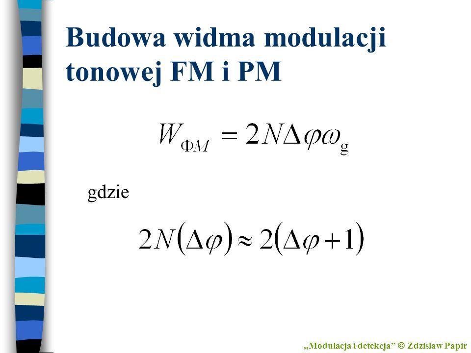 Budowa widma modulacji tonowej FM i PM gdzie Modulacja i detekcja Zdzisław Papir