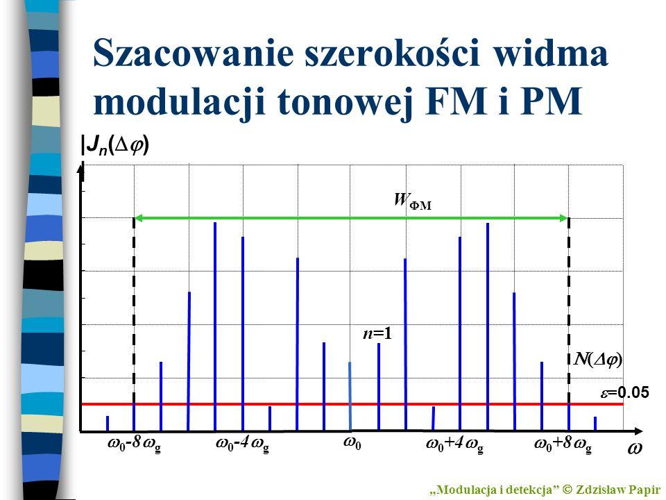 Szacowanie szerokości widma modulacji tonowej FM i PM Modulacja i detekcja Zdzisław Papir = 0.05 |J n ( ) | 0 0 +4 g 0 -4 g 0 +8 g 0 -8 g n=1 W M